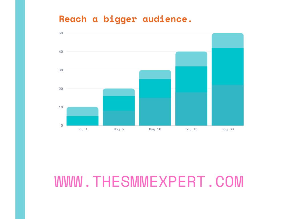 Reach a bigger audience.